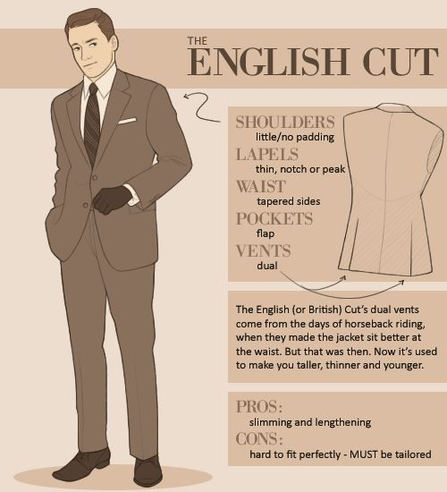 The English Cut via Henry Jermyn